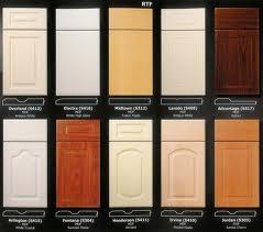 kitchen cabinet door styles – Kitchen Cabinet Designs range